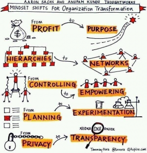 From profit to purpose